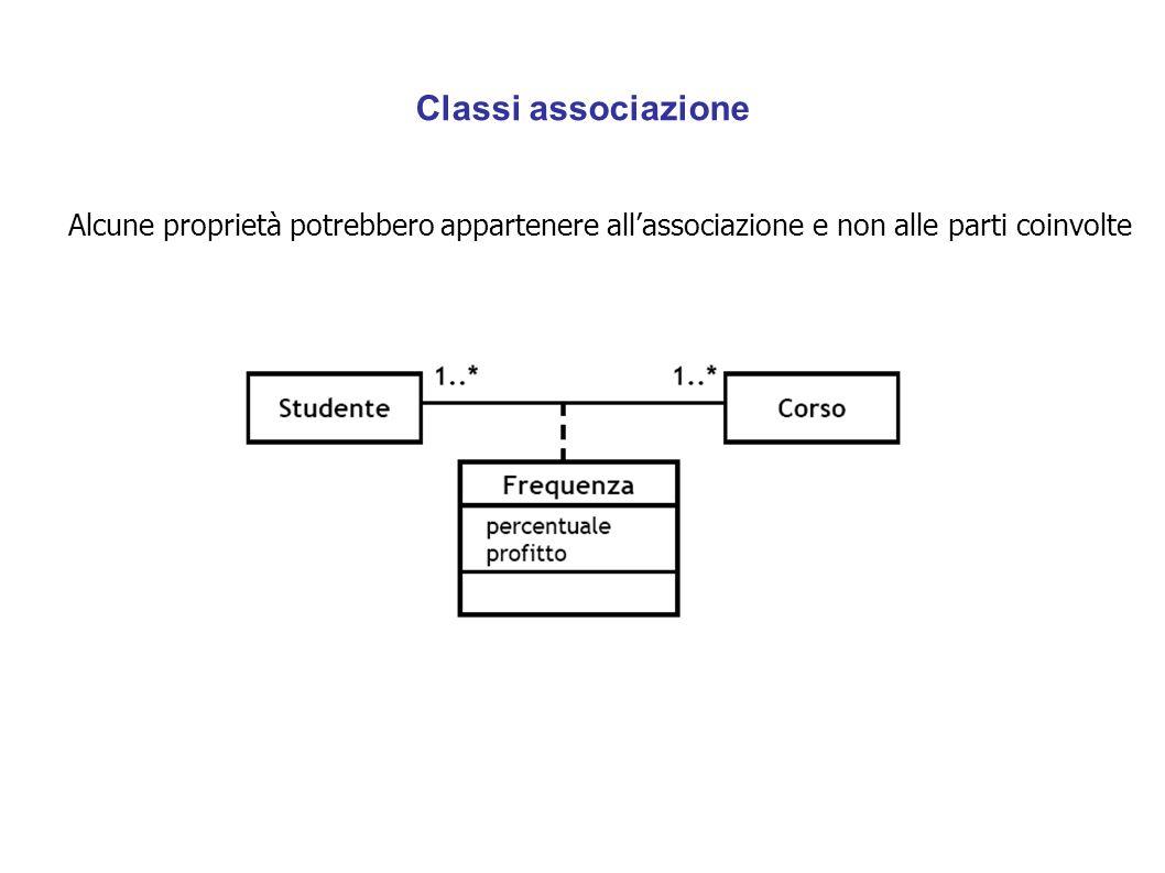 Classi associazione Alcune proprietà potrebbero appartenere all'associazione e non alle parti coinvolte