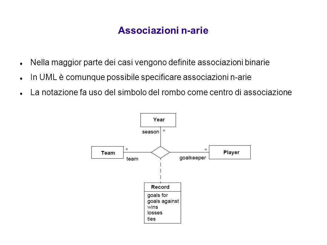 Associazioni n-arie Nella maggior parte dei casi vengono definite associazioni binarie In UML è comunque possibile specificare associazioni n-arie La