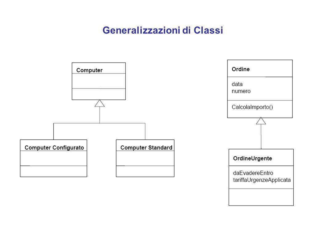 Generalizzazioni di Classi