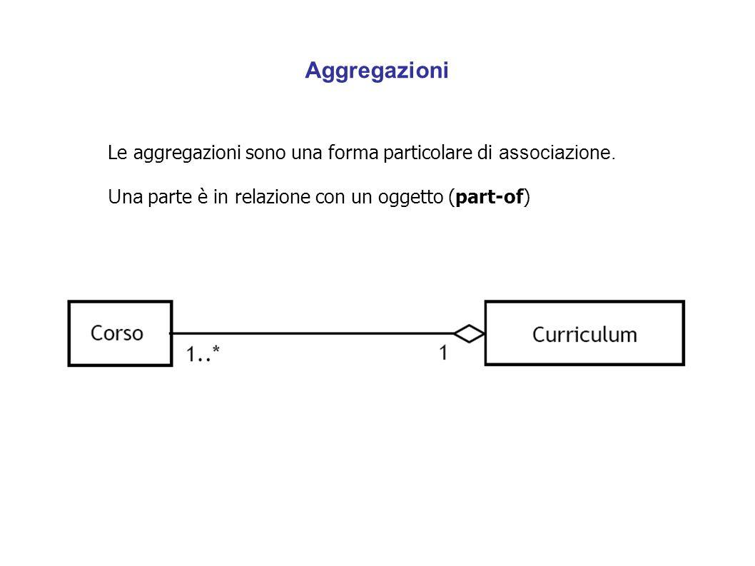 Aggregazioni Le aggregazioni sono una forma particolare di associazione. Una parte è in relazione con un oggetto (part-of)