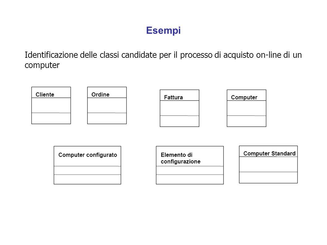 Esempi Identificazione delle classi candidate per il processo di acquisto on-line di un computer