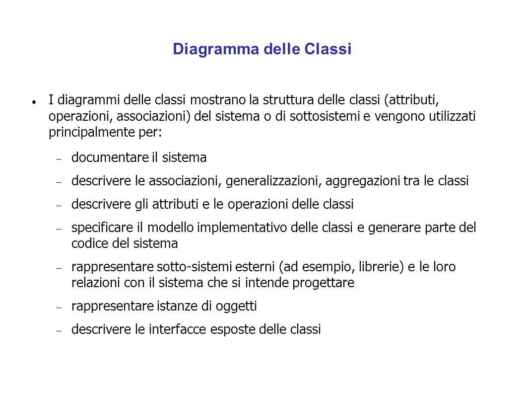 Diagramma delle Classi I diagrammi delle classi mostrano la struttura delle classi (attributi, operazioni, associazioni) del sistema o di sottosistemi