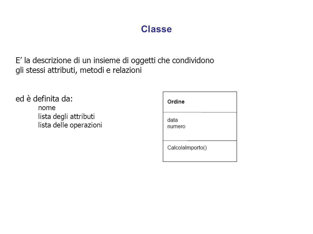 Classe E' la descrizione di un insieme di oggetti che condividono gli stessi attributi, metodi e relazioni ed è definita da: nome lista degli attribut