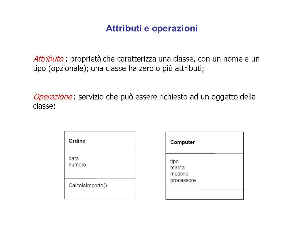 Attributi e operazioni Attributo : proprietà che caratterizza una classe, con un nome e un tipo (opzionale); una classe ha zero o più attributi; Opera