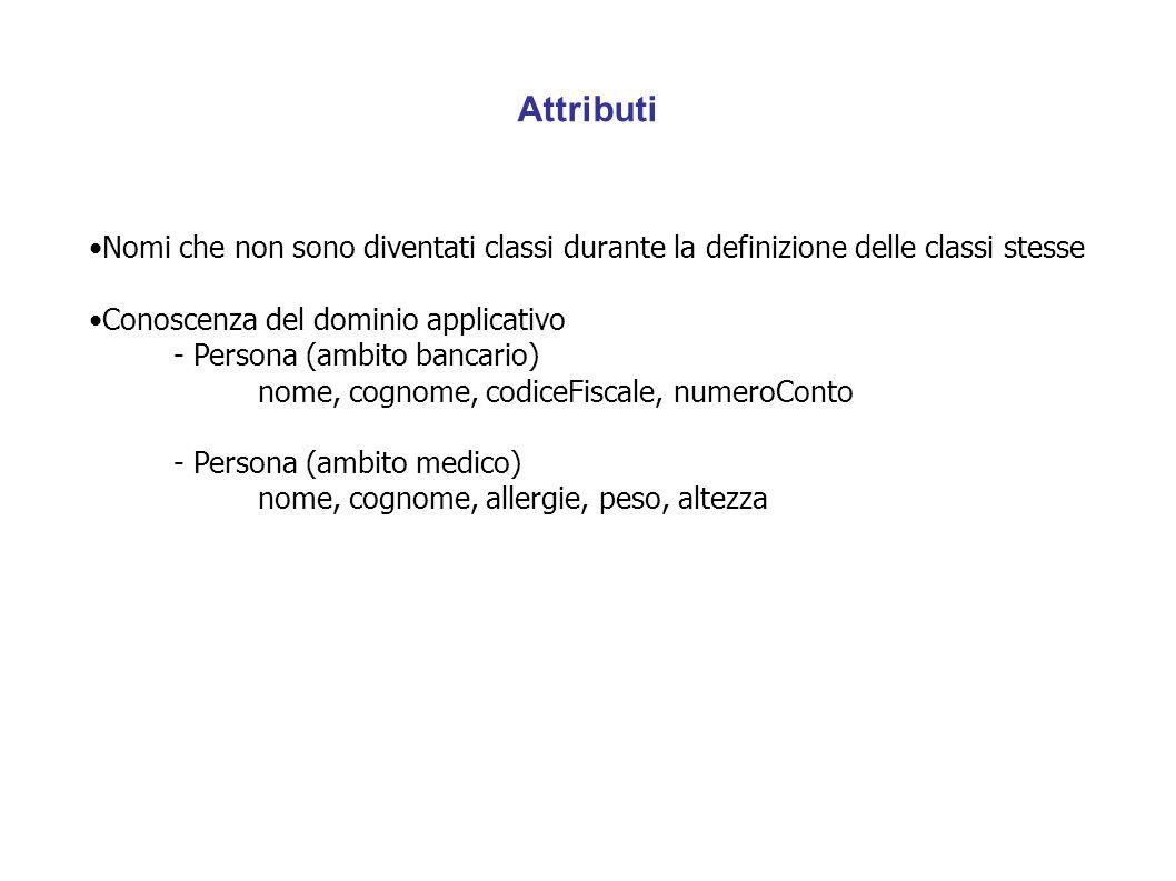 Attributi Nomi che non sono diventati classi durante la definizione delle classi stesse Conoscenza del dominio applicativo - Persona (ambito bancario)