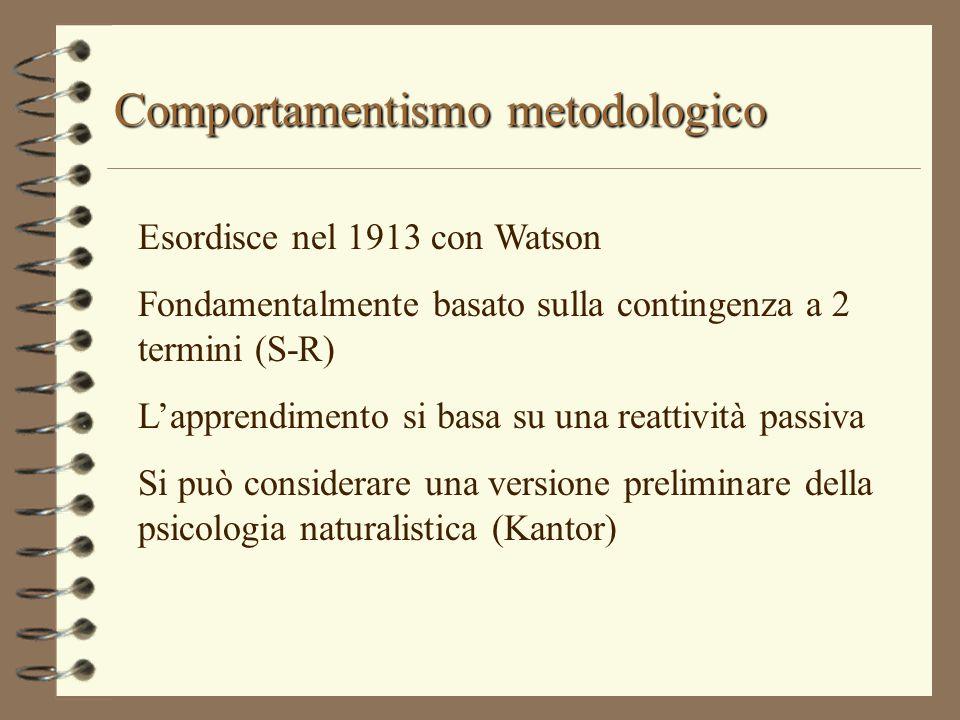 Comportamentismo metodologico Esordisce nel 1913 con Watson Fondamentalmente basato sulla contingenza a 2 termini (S-R) L'apprendimento si basa su una