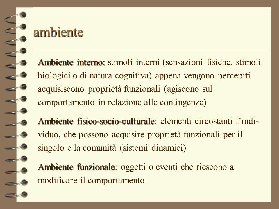 ambiente Ambiente interno: Ambiente interno: stimoli interni (sensazioni fisiche, stimoli biologici o di natura cognitiva) appena vengono percepiti ac