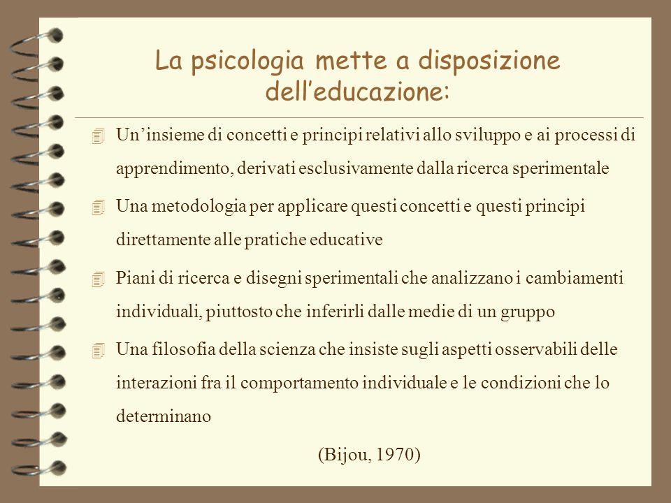 La psicologia mette a disposizione dell'educazione: 4 Un'insieme di concetti e principi relativi allo sviluppo e ai processi di apprendimento, derivat