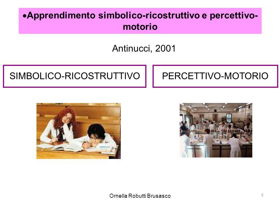 Ornella Robutti Brusasco 6 Antinucci, 2001 SIMBOLICO-RICOSTRUTTIVOPERCETTIVO-MOTORIO  Apprendimento simbolico-ricostruttivo e percettivo- motorio