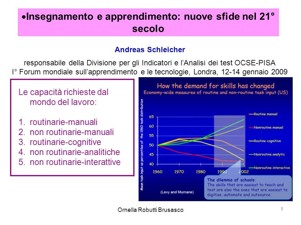 Ornella Robutti Brusasco 8 Le capacità richieste dal mondo del lavoro: 1.routinarie-manuali 2.non routinarie-manuali 3.routinarie-cognitive 4.non rout