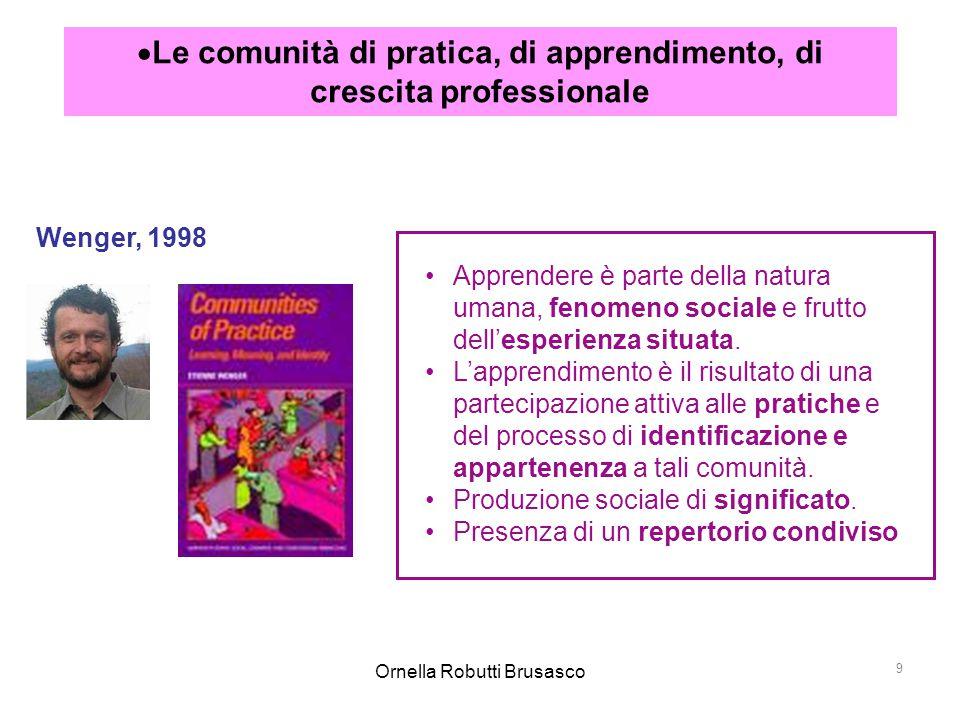 Ornella Robutti Brusasco 9 Wenger, 1998 Apprendere è parte della natura umana, fenomeno sociale e frutto dell'esperienza situata. L'apprendimento è il