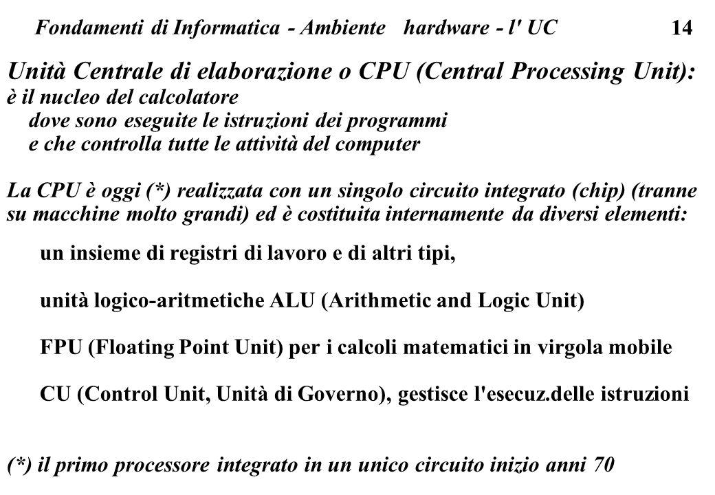 14 Unità Centrale di elaborazione o CPU (Central Processing Unit): è il nucleo del calcolatore dove sono eseguite le istruzioni dei programmi e che co