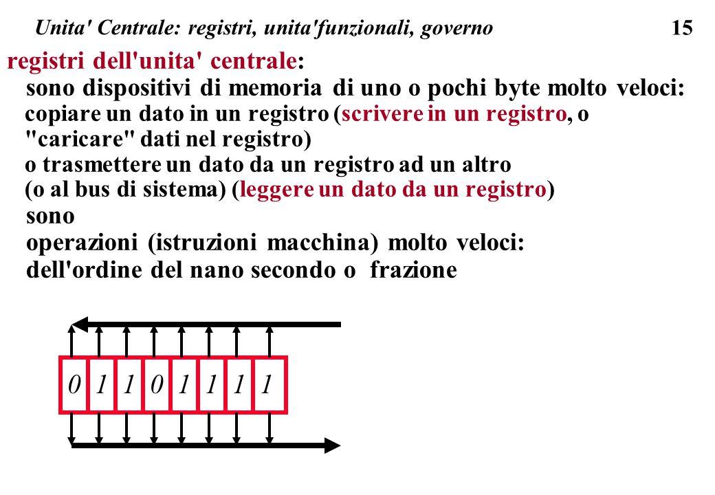 15 Unita Centrale: registri, unita funzionali, governo registri dell unita centrale: sono dispositivi di memoria di uno o pochi byte molto veloci: copiare un dato in un registro (scrivere in un registro, o caricare dati nel registro) o trasmettere un dato da un registro ad un altro (o al bus di sistema) (leggere un dato da un registro) sono operazioni (istruzioni macchina) molto veloci: dell ordine del nano secondo o frazione 0 1 1 0 1 1 1 1