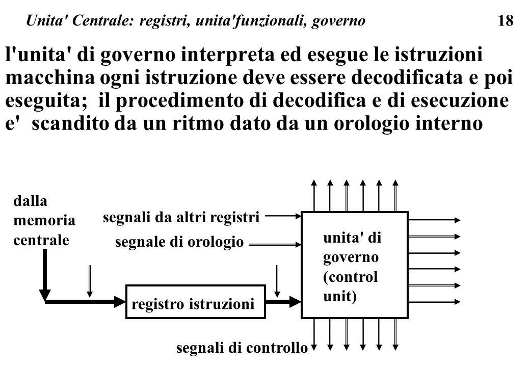 18 Unita' Centrale: registri, unita'funzionali, governo l'unita' di governo interpreta ed esegue le istruzioni macchina ogni istruzione deve essere de