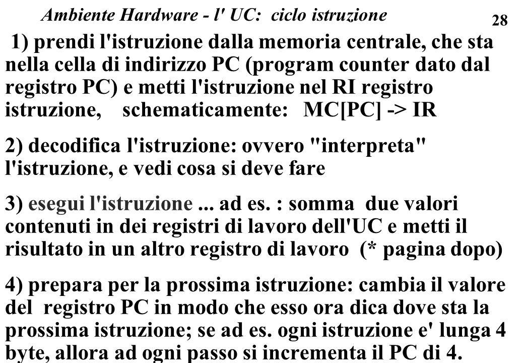 28 1) prendi l'istruzione dalla memoria centrale, che sta nella cella di indirizzo PC (program counter dato dal registro PC) e metti l'istruzione nel
