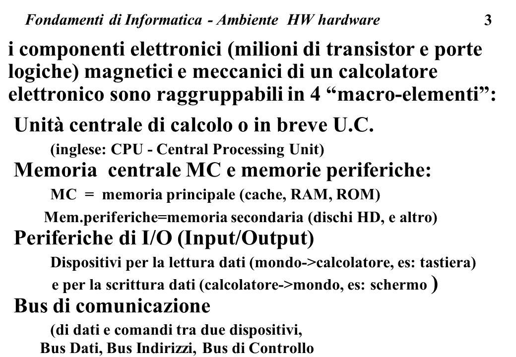 14 Unità Centrale di elaborazione o CPU (Central Processing Unit): è il nucleo del calcolatore dove sono eseguite le istruzioni dei programmi e che controlla tutte le attività del computer La CPU è oggi (*) realizzata con un singolo circuito integrato (chip) (tranne su macchine molto grandi) ed è costituita internamente da diversi elementi: un insieme di registri di lavoro e di altri tipi, unità logico-aritmetiche ALU (Arithmetic and Logic Unit) FPU (Floating Point Unit) per i calcoli matematici in virgola mobile CU (Control Unit, Unità di Governo), gestisce l esecuz.delle istruzioni (*) il primo processore integrato in un unico circuito inizio anni 70 Fondamenti di Informatica - Ambiente hardware - l UC