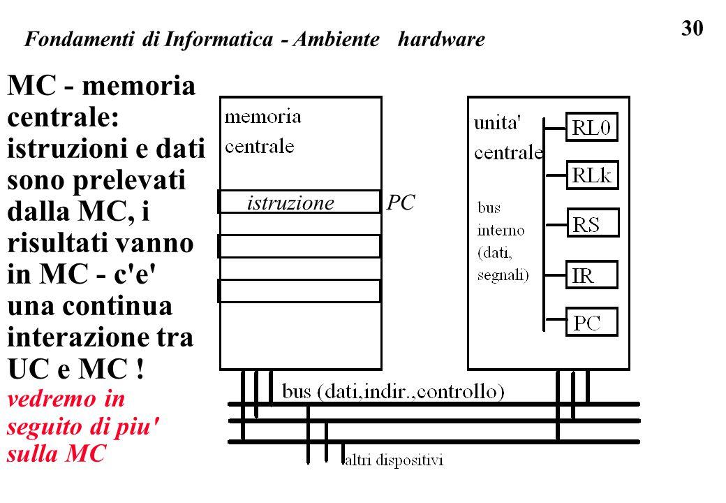 30 MC - memoria centrale: istruzioni e dati sono prelevati dalla MC, i risultati vanno in MC - c'e' una continua interazione tra UC e MC ! vedremo in