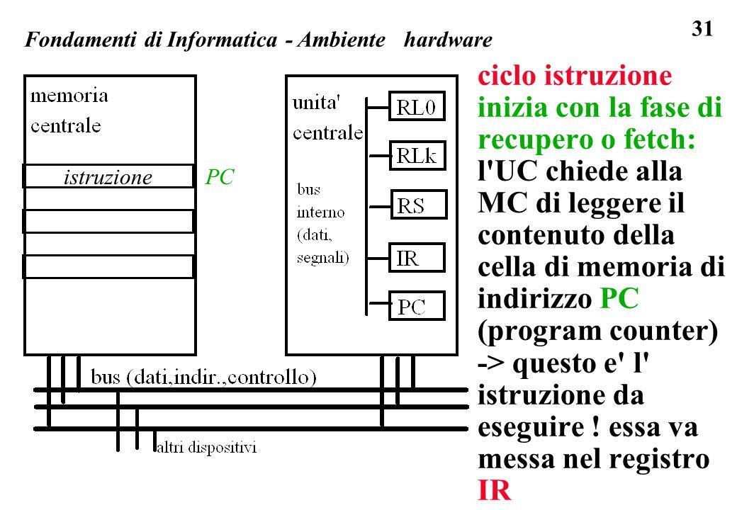 31 ciclo istruzione inizia con la fase di recupero o fetch: l UC chiede alla MC di leggere il contenuto della cella di memoria di indirizzo PC (program counter) -> questo e l istruzione da eseguire .