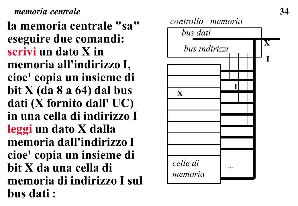 34 memoria centrale la memoria centrale sa eseguire due comandi: scrivi un dato X in memoria all indirizzo I, cioe copia un insieme di bit X (da 8 a 64) dal bus dati (X fornito dall UC) in una cella di indirizzo I leggi un dato X dalla memoria dall indirizzo I cioe copia un insieme di bit X da una cella di memoria di indirizzo I sul bus dati : bus dati bus indirizzi X I I X celle di memoria controllo memoria...