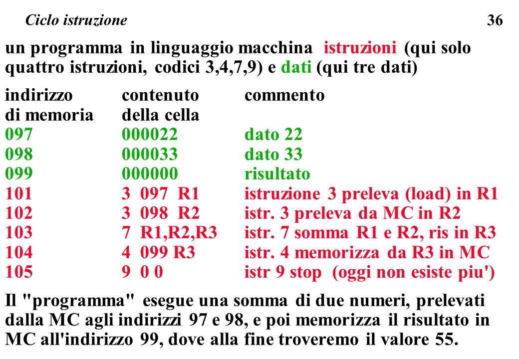 36 Ciclo istruzione un programma in linguaggio macchina istruzioni (qui solo quattro istruzioni, codici 3,4,7,9) e dati (qui tre dati) indirizzo contenuto commento di memoria della cella 097000022dato 22 098000033 dato 33 099000000risultato 1013 097 R1istruzione 3 preleva (load) in R1 1023 098 R2istr.