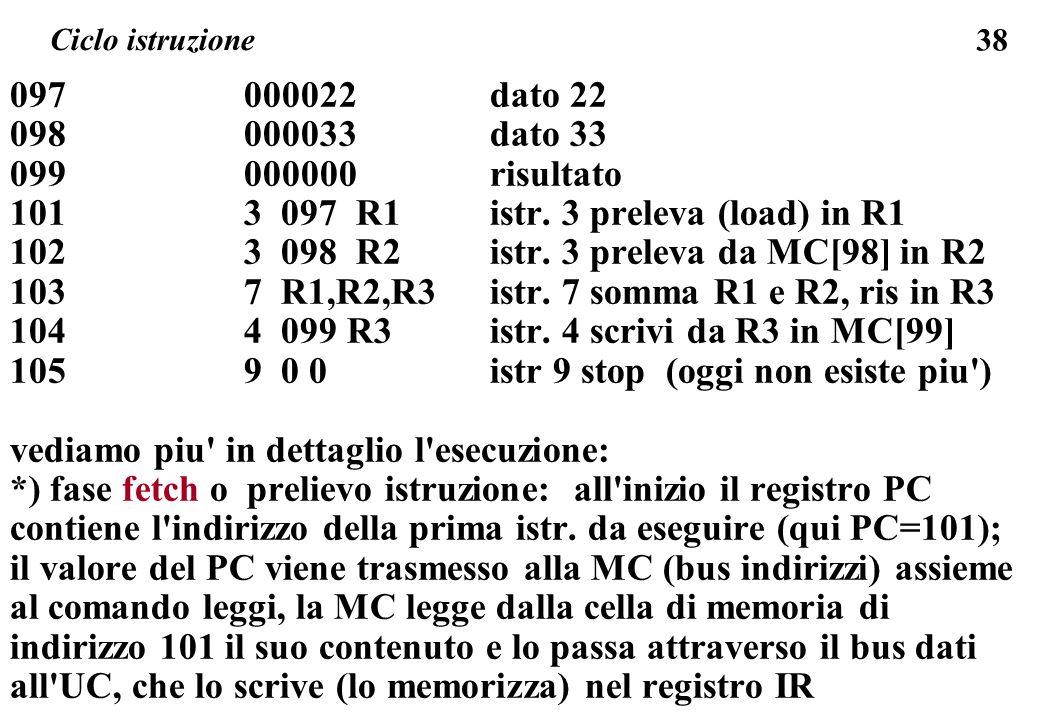 38 Ciclo istruzione 097000022dato 22 098000033 dato 33 099000000risultato 1013 097 R1istr. 3 preleva (load) in R1 1023 098 R2istr. 3 preleva da MC[98]
