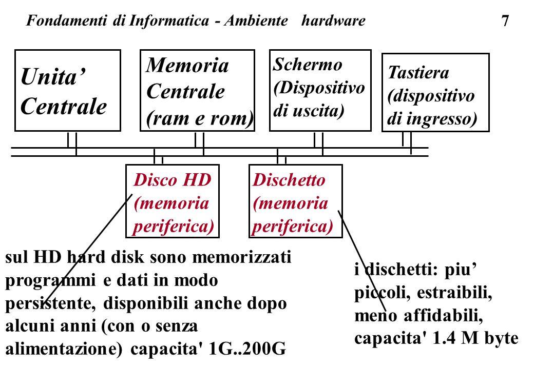 68 Il disco ha le informazioni organizzate in blocchi di byte singolarmente indirizzabili (leggibili/scrivibili) dette settori: un settore = parte di una traccia = parte di una superficie = parte di una pila di dischi concentrici...) questa organizzazione deve essere preregistrata (il disco deve essere formattato ), ogni traccia ha un indirizzo, ogni settore nella traccia ha un indirizzo: il settore e la minima unita singolarmente indirizzabile e singolarmente scrivibile / leggibile; conviene (per vari motivi) considerare piu settori come un unico elemento singolarmente indirizzabile (leggibile e scrivibile) detto blocco o cluster di settori Fondamenti di Informatica - Dischi