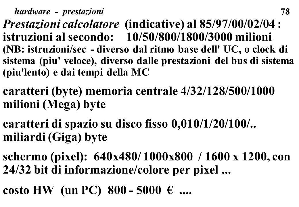 78 Prestazioni calcolatore (indicative) al 85/97/00/02/04 : istruzioni al secondo: 10/50/800/1800/3000 milioni (NB: istruzioni/sec - diverso dal ritmo base dell UC, o clock di sistema (piu veloce), diverso dalle prestazioni del bus di sistema (piu lento) e dai tempi della MC caratteri (byte) memoria centrale 4/32/128/500/1000 milioni (Mega) byte caratteri di spazio su disco fisso 0,010/1/20/100/..