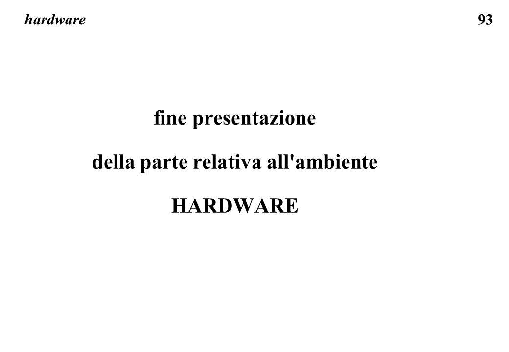 93 hardware fine presentazione della parte relativa all ambiente HARDWARE