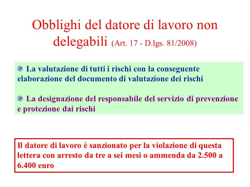 Obblighi del datore di lavoro non delegabili (Art.