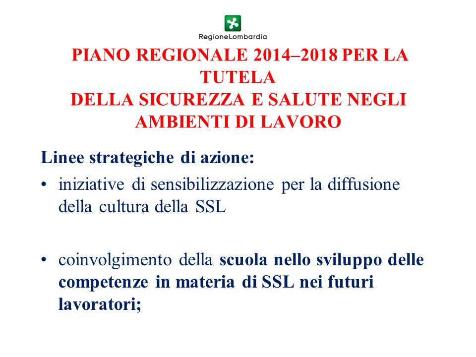 PIANO REGIONALE 2014–2018 PER LA TUTELA DELLA SICUREZZA E SALUTE NEGLI AMBIENTI DI LAVORO Linee strategiche di azione: iniziative di sensibilizzazione
