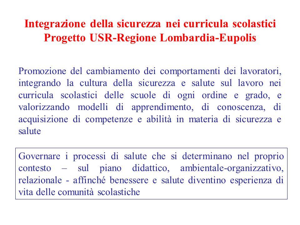 Integrazione della sicurezza nei curricula scolastici Progetto USR-Regione Lombardia-Eupolis Promozione del cambiamento dei comportamenti dei lavorato