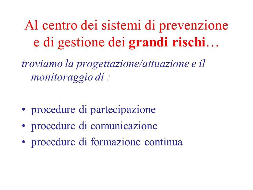 Al centro dei sistemi di prevenzione e di gestione dei grandi rischi… troviamo la progettazione/attuazione e il monitoraggio di : procedure di partecipazione procedure di comunicazione procedure di formazione continua