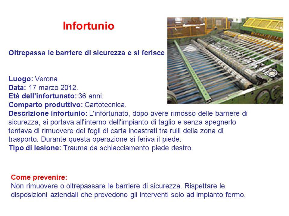 Oltrepassa le barriere di sicurezza e si ferisce Luogo: Verona. Data: 17 marzo 2012. Età dell'infortunato: 36 anni. Comparto produttivo: Cartotecnica.