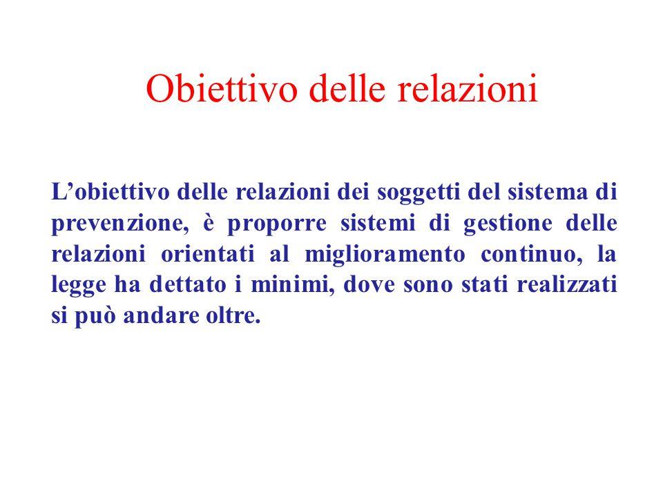 Obiettivo delle relazioni L'obiettivo delle relazioni dei soggetti del sistema di prevenzione, è proporre sistemi di gestione delle relazioni orientat