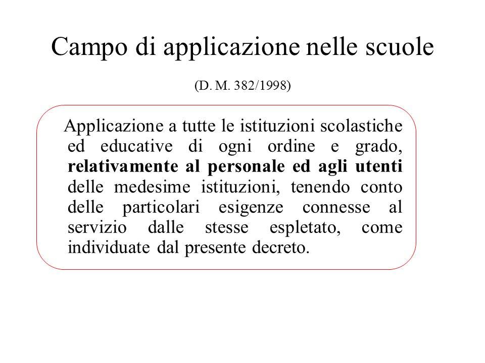 Campo di applicazione nelle scuole (D. M. 382/1998) Applicazione a tutte le istituzioni scolastiche ed educative di ogni ordine e grado, relativamente