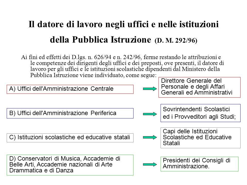 Il datore di lavoro negli uffici e nelle istituzioni della Pubblica Istruzione (D. M. 292/96) Ai fini ed effetti dei D.lgs. n. 626/94 e n. 242/96, fer