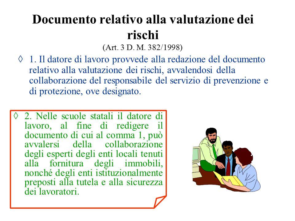 Documento relativo alla valutazione dei rischi (Art.