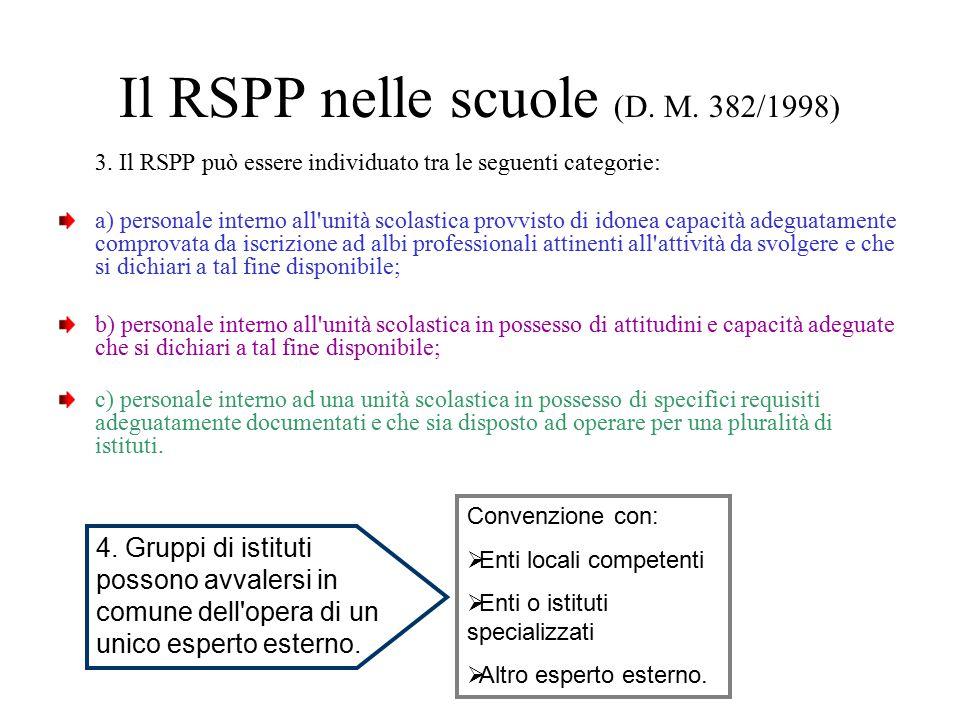 Il RSPP nelle scuole (D. M. 382/1998) 3. Il RSPP può essere individuato tra le seguenti categorie: a) personale interno all'unità scolastica provvisto