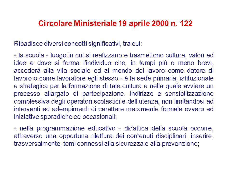 Circolare Ministeriale 19 aprile 2000 n. 122 Ribadisce diversi concetti significativi, tra cui: - la scuola - luogo in cui si realizzano e trasmettono