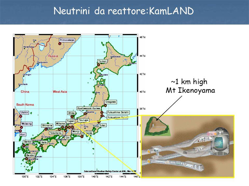Neutrini da reattore:KamLAND