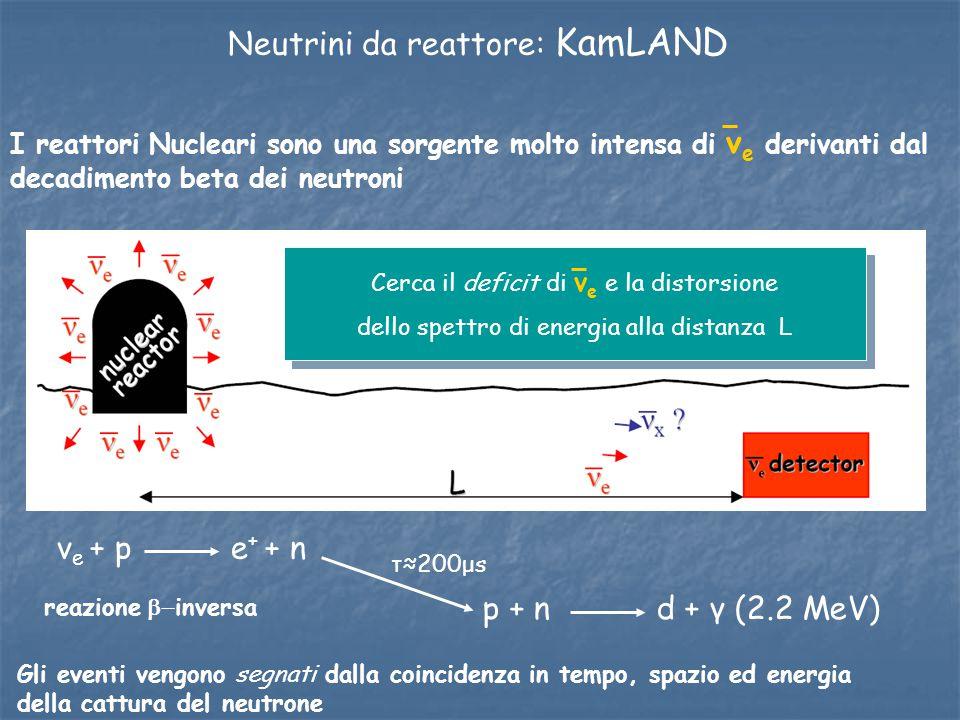 Neutrini da reattore: KamLAND I reattori Nucleari sono una sorgente molto intensa di ν e derivanti dal decadimento beta dei neutroni reazione  inver