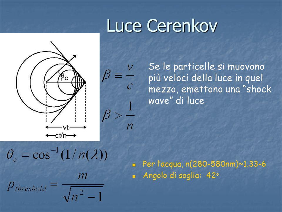 """Luce Cerenkov Se le particelle si muovono più veloci della luce in quel mezzo, emettono una """"shock wave"""" di luce Per l'acqua, n(280-580nm)~1.33-6 Ango"""