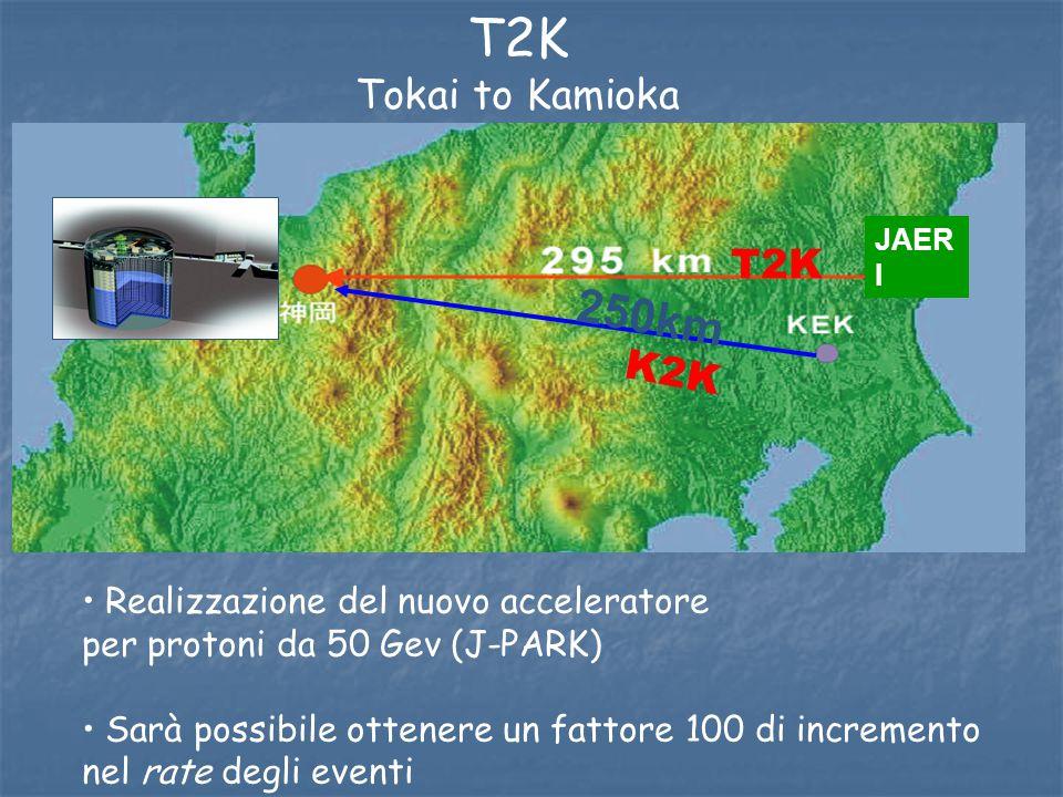 K2K 250km JAER I T2K Tokai to Kamioka Realizzazione del nuovo acceleratore per protoni da 50 Gev (J-PARK) Sarà possibile ottenere un fattore 100 di in