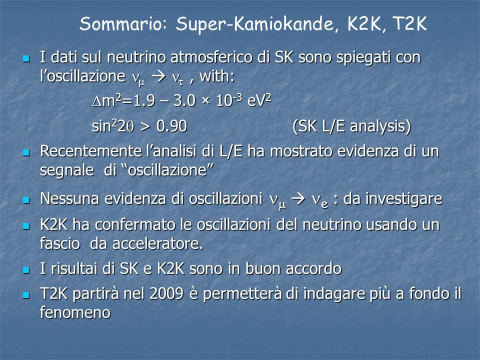 I dati sul neutrino atmosferico di SK sono spiegati con l'oscillazione   , with: I dati sul neutrino atmosferico di SK sono spiegati con l'oscillaz