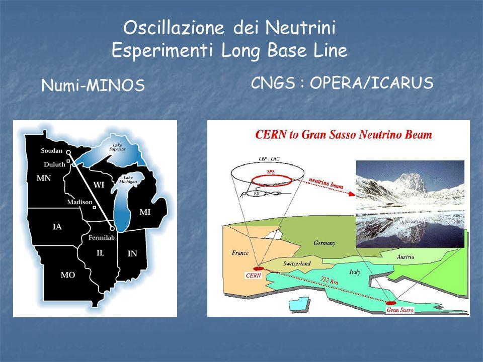 Oscillazione dei Neutrini Esperimenti Long Base Line Numi-MINOS CNGS : OPERA/ICARUS