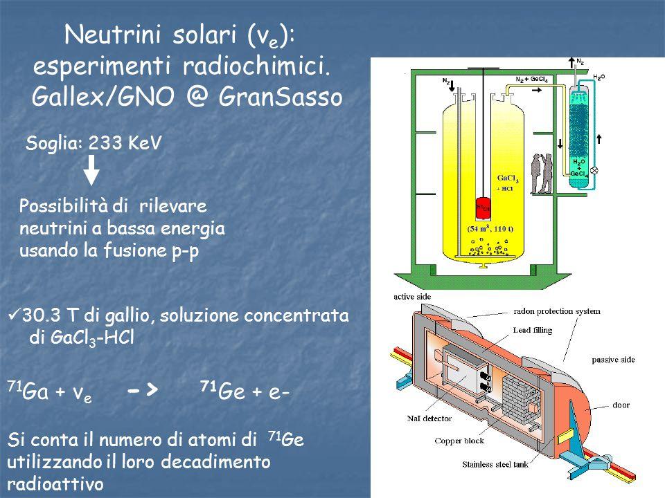 Neutrini solari (ν e ): esperimenti radiochimici. Gallex/GNO @ GranSasso 30.3 T di gallio, soluzione concentrata di GaCl 3 -HCl 71 Ga + ν e -> 71 Ge +