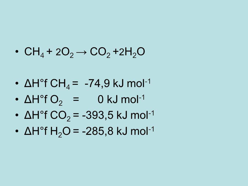 CH 4 + 2 O 2 → CO 2 + 2 H 2 O ΔH°f CH 4 = -74,9 kJ mol -1 ΔH°f O 2 = 0 kJ mol -1 ΔH°f CO 2 = -393,5 kJ mol -1 ΔH°f H 2 O = -285,8 kJ mol -1
