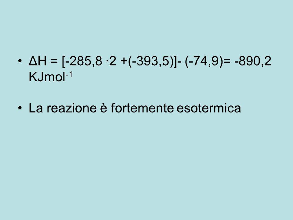 ΔH = [-285,8 ·2 +(-393,5)]- (-74,9)= -890,2 KJmol -1 La reazione è fortemente esotermica