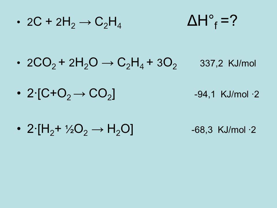 2 C + 2 H 2 → C 2 H 4 ΔH° f =? 2 CO 2 + 2 H 2 O → C 2 H 4 + 3 O 2 337,2 KJ/mol 2·[C+O 2 → CO 2 ] -94,1 KJ/mol ·2 2·[H 2 + ½ O 2 → H 2 O] -68,3 KJ/mol