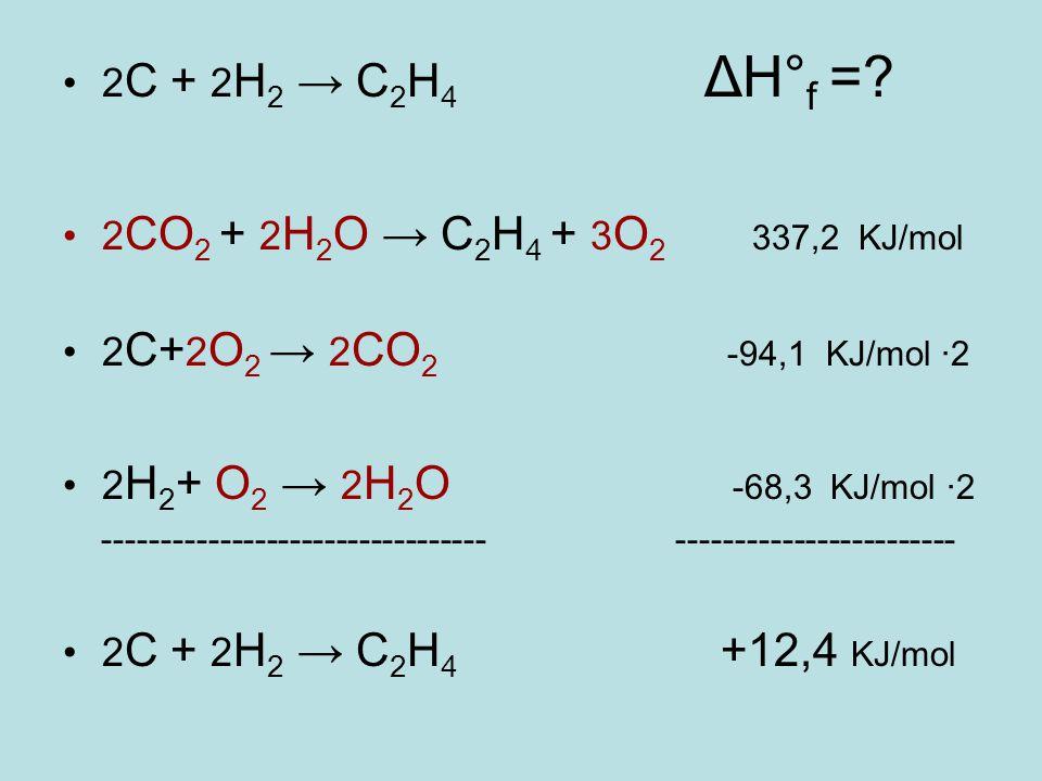 2 C + 2 H 2 → C 2 H 4 ΔH° f =? 2 CO 2 + 2 H 2 O → C 2 H 4 + 3 O 2 337,2 KJ/mol 2 C+ 2 O 2 → 2 CO 2 -94,1 KJ/mol ·2 2 H 2 + O 2 → 2 H 2 O -68,3 KJ/mol
